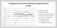 Sales Data Visualization Chart by Michael - small