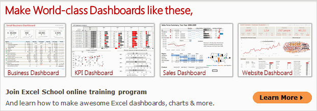 Excel dashboards templates tutorials downloads and examples learn how to make excel dashboards join excel school accmission